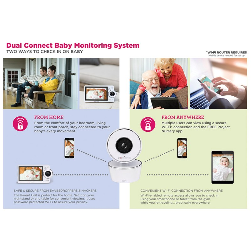 5 Hd Dual Connect Wi Fi Baby Monitor System By Project Nursery